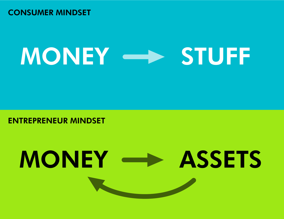 The difference between entrepreneurs and everyone else
