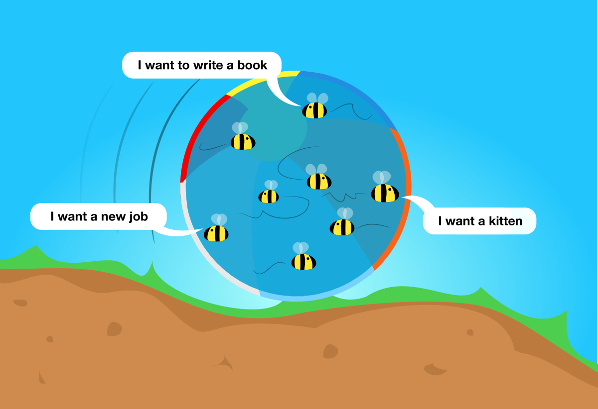 Our brain, or a swarm of bees in a beachball
